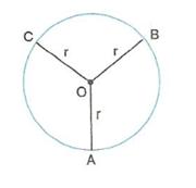 7-sinif-cember-ve-dairede-acilar-konu-anlatimi-1