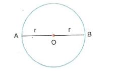 7-sinif-cember-ve-dairede-acilar-konu-anlatimi-2