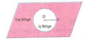 7-sinif-cember-ve-dairede-acilar-konu-anlatimi-3
