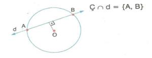 7-sinif-cember-ve-dairede-acilar-konu-anlatimi-6