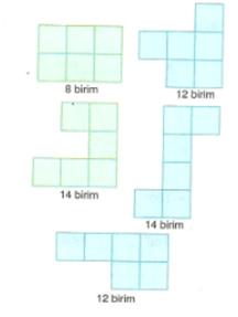 7-sinif-dortgenler-konu-anlatimi-2
