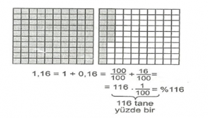 7-sinif-matematik-yuzde-hesaplamalari-5