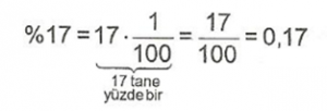 7-sinif-matematik-yuzde-hesaplamalari-6