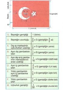 7-sinif-turk-bayragi-konu-anlatimi