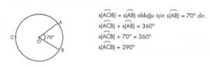 7-sinif-cember-ve-dairede-acilar-cozumlu-sorular-2