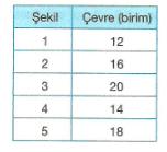 7-sinif-dortgenler-cozumlu-sorular-2