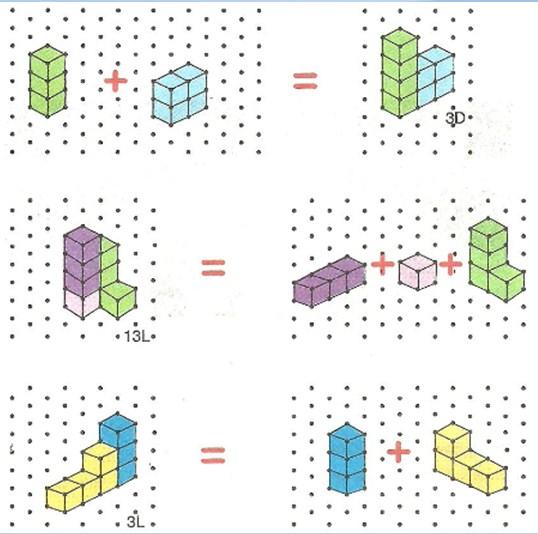 8-sinif-cok-kuplu-yapilar-cok-yuzluler-ve-simetri-konu-anlatimi-3