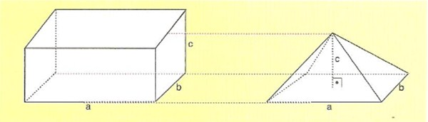 8-sinif-matematik-dik-piramitlerin-hacmi-konu-anlatimi-1