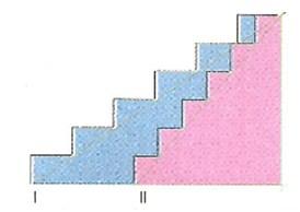 8-sinif-matematik-egimi-taniyalim-konu-anlatimi-1