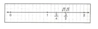 8-sinif-matematik-irrasyonel-sayilar-konu-anlatimi-1