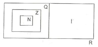 8-sinif-matematik-irrasyonel-sayilar-konu-anlatimi-3