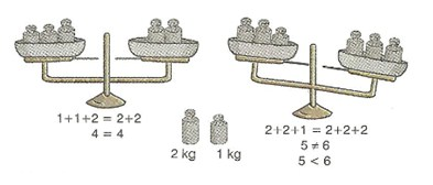 8-sinif-matematik-irrasyonel-sayilar-konu-anlatimi-5