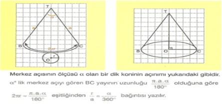 8-sinif-matematik-koniyi-taniyalim-konu-anlatimi-1