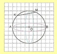 8-sinif-matematik-kureyi-taniyalim-konu-anlatimi-1