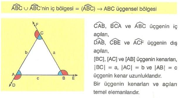8-sinif-matematik-ucgenlerde-kenarlar-ve-acilar-konu-anlatimi-1