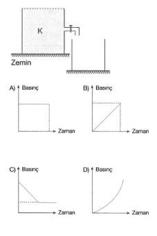 8-sinif-fen-bilimleri-basinc-test-22