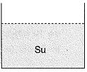 8-sinif-fen-bilimleri-basinc-test-35