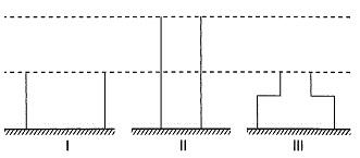 8-sinif-fen-bilimleri-basinc-test-45