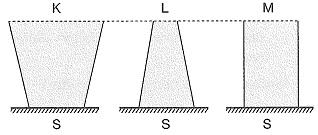 8-sinif-fen-bilimleri-basinc-test-48