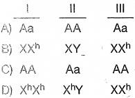 8-sinif-fen-bilimleri-kalitim-test-7