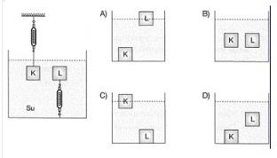8-sinif-fen-bilimleri-kuvvet-ve-hareket-1