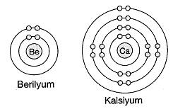 8-sinif-fen-bilimleri-periyodik-sistem-test-20