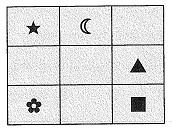 8-sinif-fen-bilimleri-periyodik-sistem-test-3