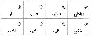 8-sinif-fen-bilimleri-periyodik-sistem-test-5