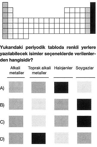 8-sinif-fen-bilimleri-periyodik-sistem-test-9
