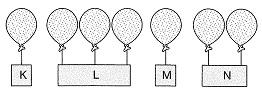 8-sinif-fen-bilimleri-deneme-sinavi-118