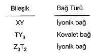 8-sinif-fen-bilimleri-deneme-sinavi-119