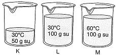 8-sinif-fen-bilimleri-deneme-sinavi-142