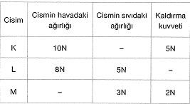 8-sinif-fen-bilimleri-deneme-sinavi-33