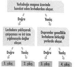 8-sinif-fen-bilimleri-dogal-surecler-19-optimized