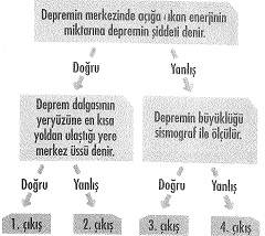8-sinif-fen-bilimleri-dogal-surecler-5-optimized