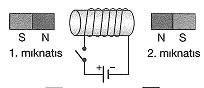 8-sinif-fen-bilimleri-elektrik-akiminin-manyetik-etkisi-ve-enerjisi-10