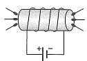 8-sinif-fen-bilimleri-elektrik-akiminin-manyetik-etkisi-ve-enerjisi-12