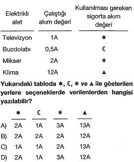 8-sinif-fen-bilimleri-elektrik-akiminin-manyetik-etkisi-ve-enerjisi-2