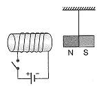 8-sinif-fen-bilimleri-elektrik-akiminin-manyetik-etkisi-ve-enerjisi-7