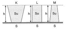 8-sinif-fen-bilimleri-isi-alisverisi-ve-sicaklik-degisimi-11