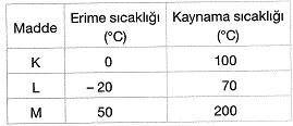 8-sinif-fen-bilimleri-isi-alisverisi-ve-sicaklik-degisimi-18