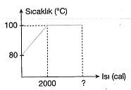8-sinif-fen-bilimleri-isi-alisverisi-ve-sicaklik-degisimi-19