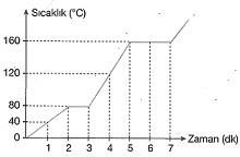 8-sinif-fen-bilimleri-isi-alisverisi-ve-sicaklik-degisimi-23