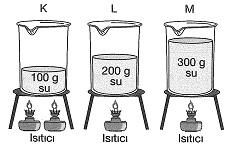 8-sinif-fen-bilimleri-isi-alisverisi-ve-sicaklik-degisimi-29