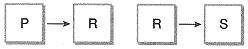 8-sinif-fen-bilimleri-isi-alisverisi-ve-sicaklik-degisimi-30