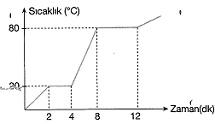8-sinif-fen-bilimleri-isi-alisverisi-ve-sicaklik-degisimi-35