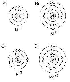 8-sinif-fen-bilimleri-kimyasal-baglar-test-12