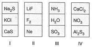 8-sinif-fen-bilimleri-kimyasal-baglar-test-21