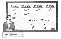 8-sinif-fen-bilimleri-kimyasal-baglar-test-4