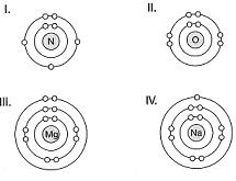 8-sinif-fen-bilimleri-kimyasal-baglar-test-9